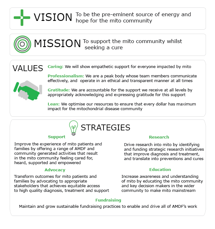 Vision-and-Mission-final